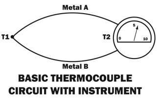 Basic thermocouple circuit