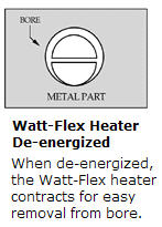 Watt-Flex de-energized for easy removal forom bore